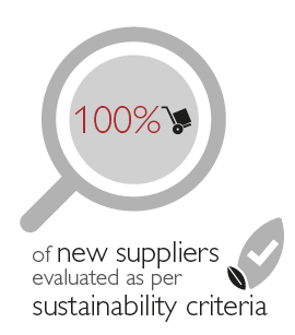 SUSTAINABILITY IN SUPPLIER MANAGEMENT